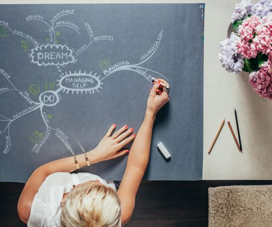 Overhead view of a businesswoman drawing a mind map.